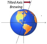 Tilted Axis Brewery